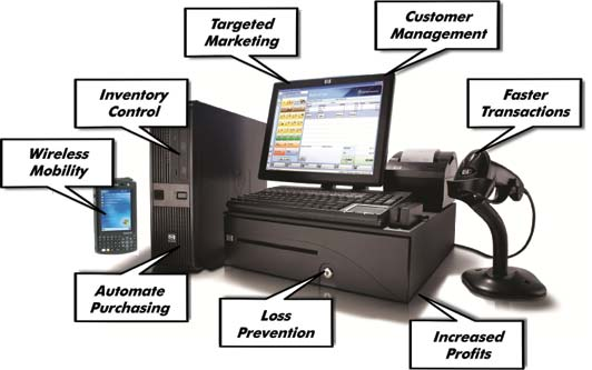 Microsoft Dynamics Point of Sale Systems